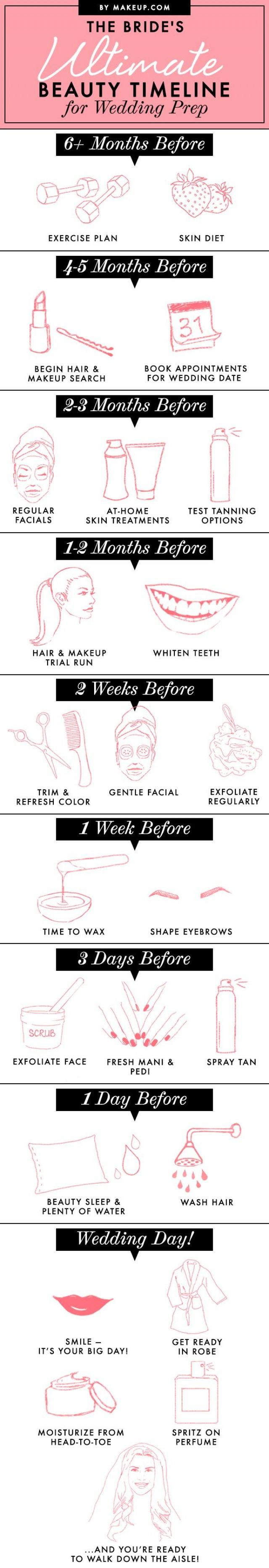 The Brides Ultimate Beauty Timeline For Wedding Prep ...