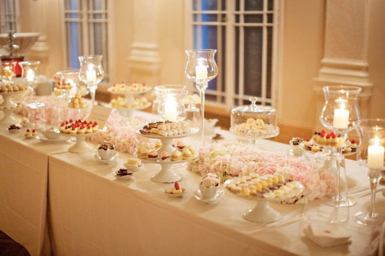 image of Dessert Tables