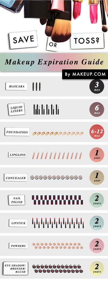 Свадьба - Волосы и макияж