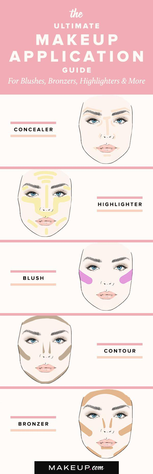 The Ultimate Makeup Application Guide For Blushes, Bronzers ...