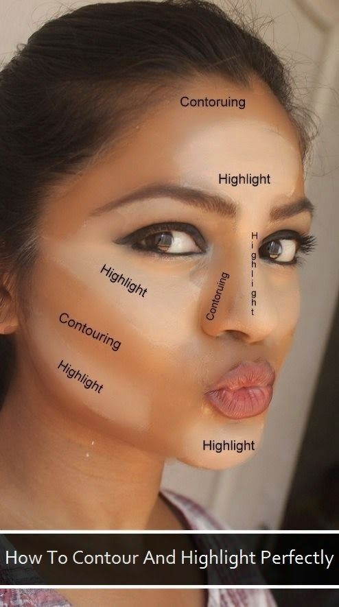 Best Airbrush Makeup Kit Reviews 2020