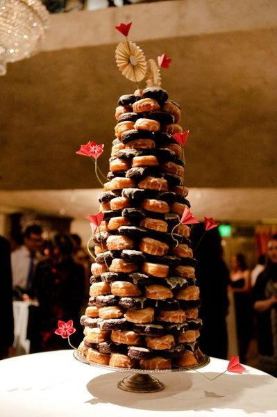 Mariage - Tables Dessert