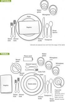 wedding photo - Dans le menu